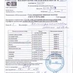 Паспорт качества в.с. 1п  02.11.2015г