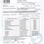 Паспорт в.с. 2п  23.12.2015г